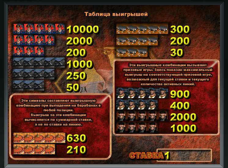 азартные игры на деньги с кредитом